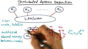 Photo of Distributed Systems Definition – Georgia Tech – Advanced Operating Systems