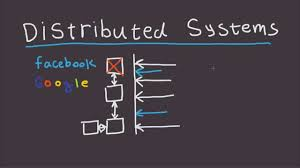 Photo of Distributed Systems – Fast Tech Skills