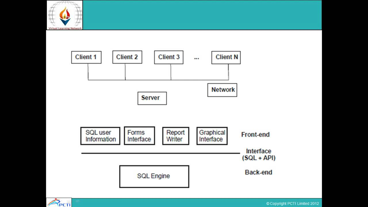 Photo of Client Server Computing-Session-1(Part 1)